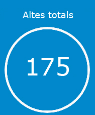 altes-totals-csmij-gracia