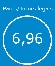 pares-tutors-legals-csmij-gracia