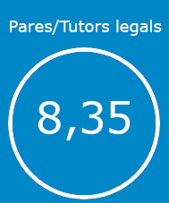 pares tutors legals cdiap gracia