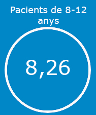 pacients 8 a 12 anys